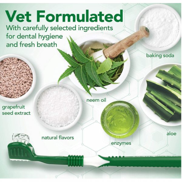 Ingredients of Dental gel toothpaste for dogs